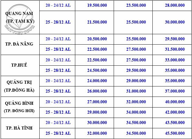Bảng giá cho thuê xe tết 2019 từ Quảng Nam đến Hà Tĩnh