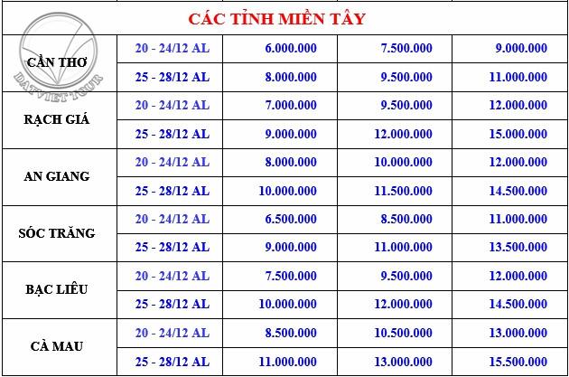 Bảng giá cho thuê xe tết 2019 các tỉnh miền Tây